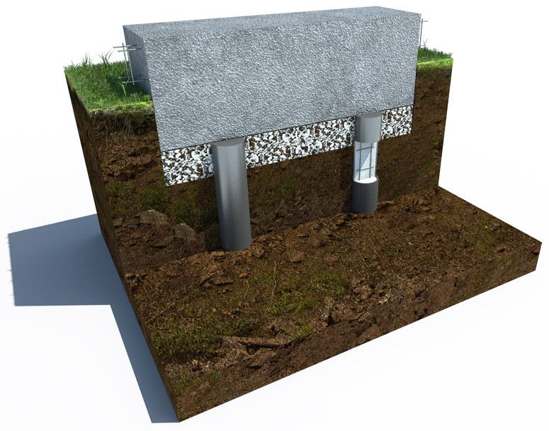 Буронабивной (свайно-ростверковый) фундамент