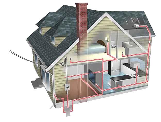 Проектирование системы электроснабжения