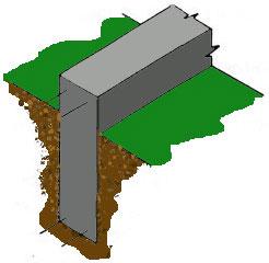 Щелевой фундамент